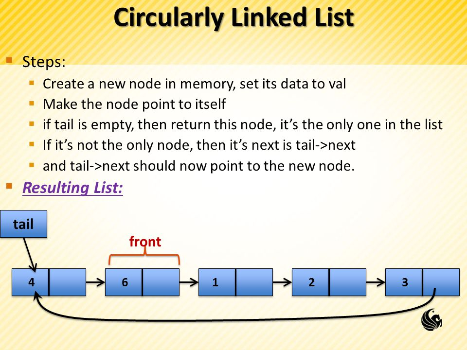 Circularly Linked List Steps: Create a new node in memory, set its data to val Make the node point to itself if tail is empty, then return this node,