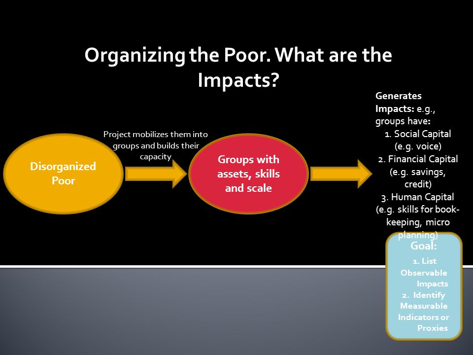 Organizing the Poor. What are the Impacts.