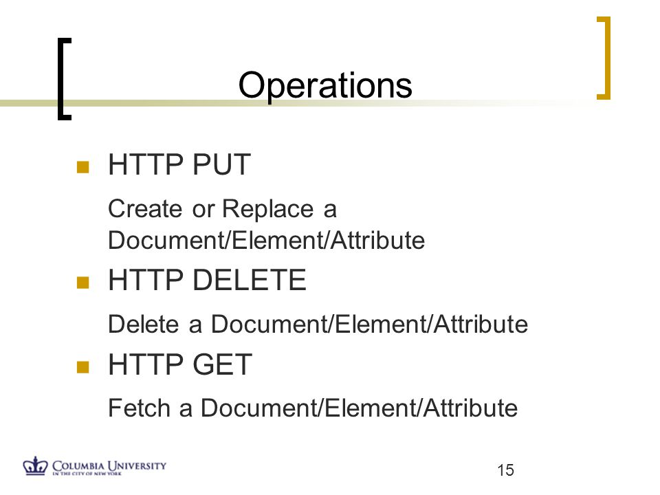 Operations HTTP PUT Create or Replace a Document/Element/Attribute HTTP DELETE Delete a Document/Element/Attribute HTTP GET Fetch a Document/Element/A