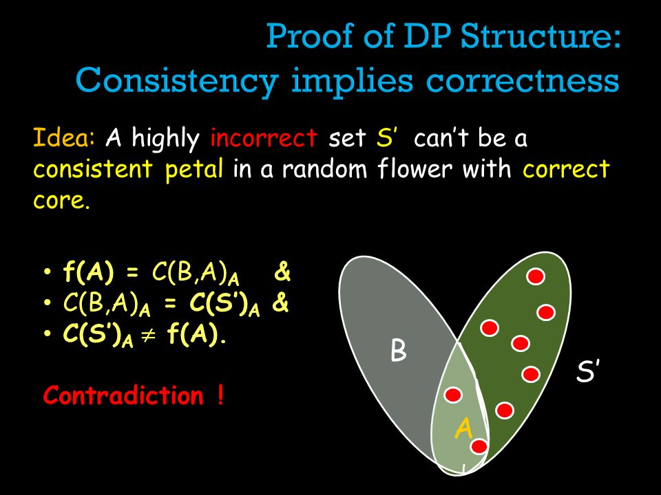 Idea: A highly incorrect set S cant be a consistent petal in a random flower with correct core.