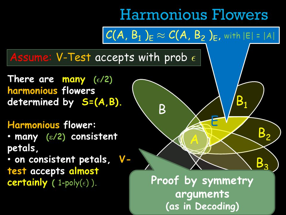 There are many ( ² /2) harmonious flowers determined by S=(A,B).