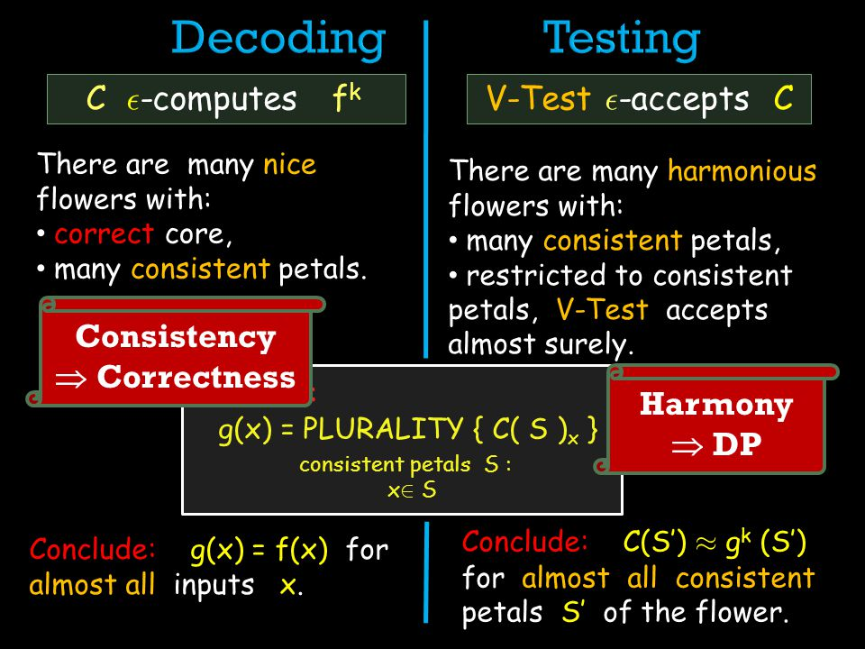 There are many harmonious flowers with: many consistent petals, restricted to consistent petals, V-Test accepts almost surely. V-Test ² -accepts C Con
