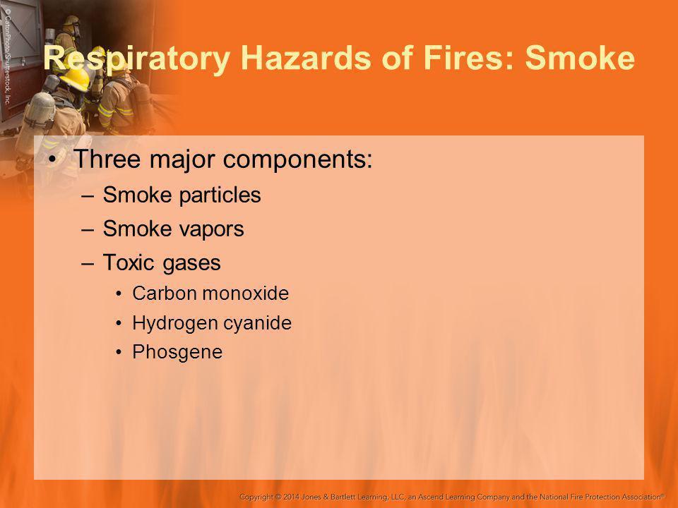 Respiratory Hazards of Fires: Smoke Three major components: –Smoke particles –Smoke vapors –Toxic gases Carbon monoxide Hydrogen cyanide Phosgene