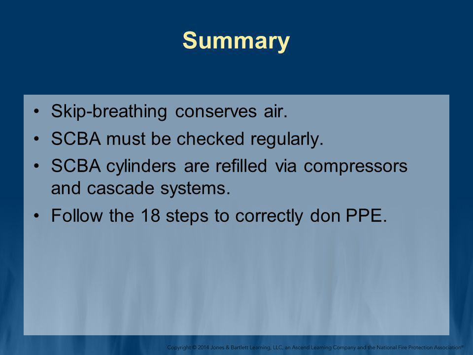 Summary Skip-breathing conserves air.SCBA must be checked regularly.