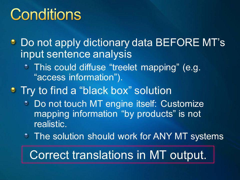 Do not apply dictionary data BEFORE MTs input sentence analysis This could diffuse treelet mapping (e.g.