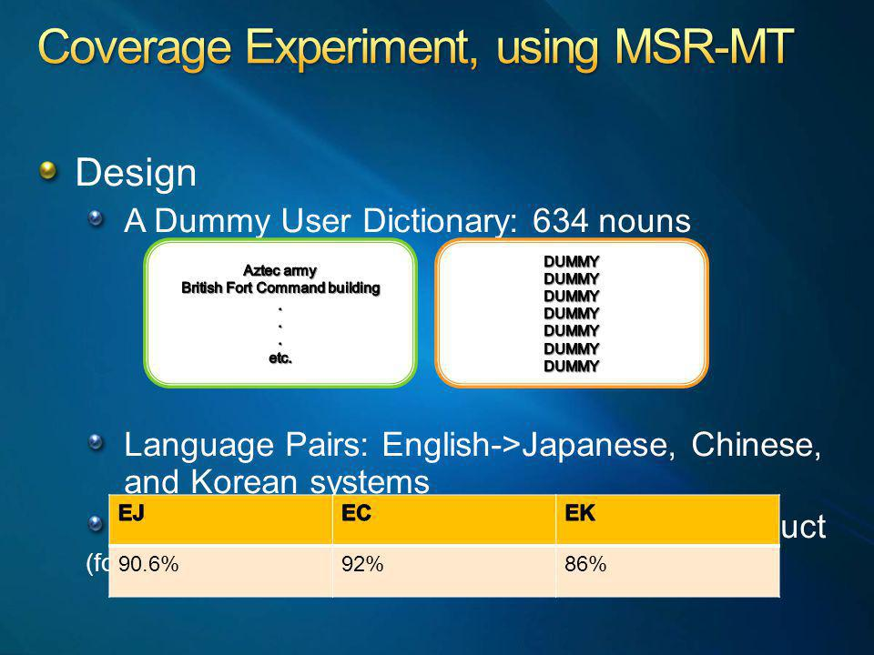 Design A Dummy User Dictionary: 634 nouns Language Pairs: English->Japanese, Chinese, and Korean systems Test data: 500 sentences from a game product (for each sentence, (at least) one candidate(s) for DUMMY) 90.6%92%86%