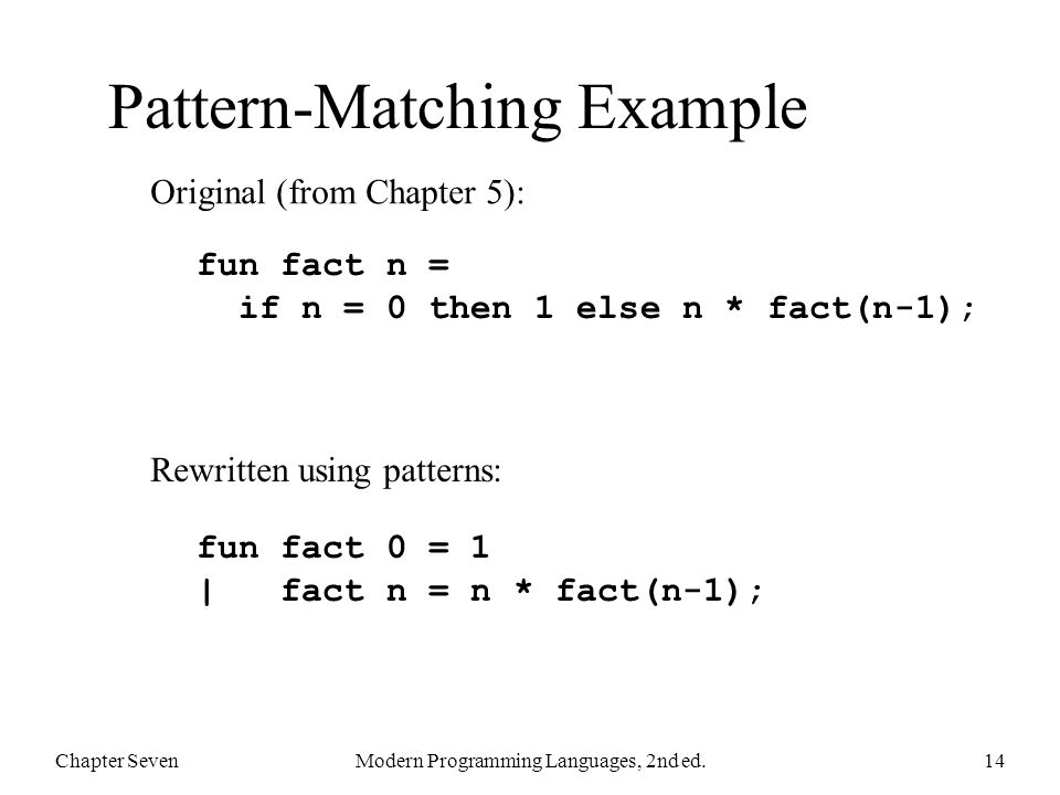 Pattern-Matching Example Chapter SevenModern Programming Languages, 2nd ed.14 fun fact n = if n = 0 then 1 else n * fact(n-1); Original (from Chapter