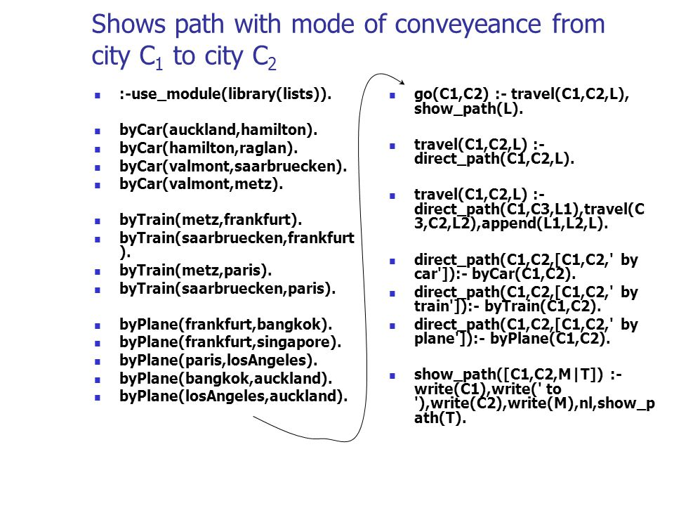 Shows path with mode of conveyeance from city C 1 to city C 2 :-use_module(library(lists)).
