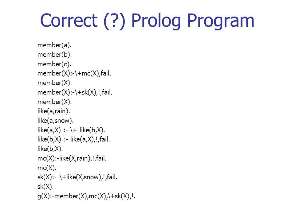 Correct ( ) Prolog Program member(a). member(b). member(c).