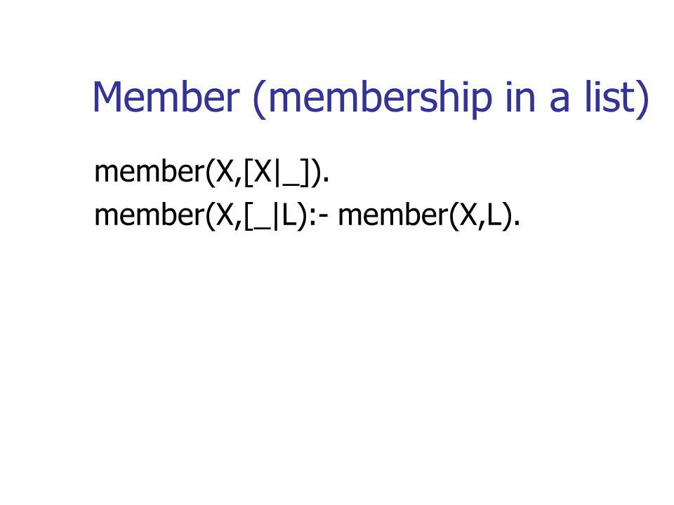 Member (membership in a list) member(X,[X|_]). member(X,[_|L):- member(X,L).