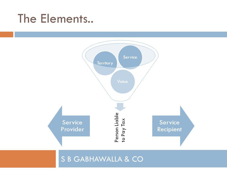 S B GABHAWALLA & CO Definition of Service