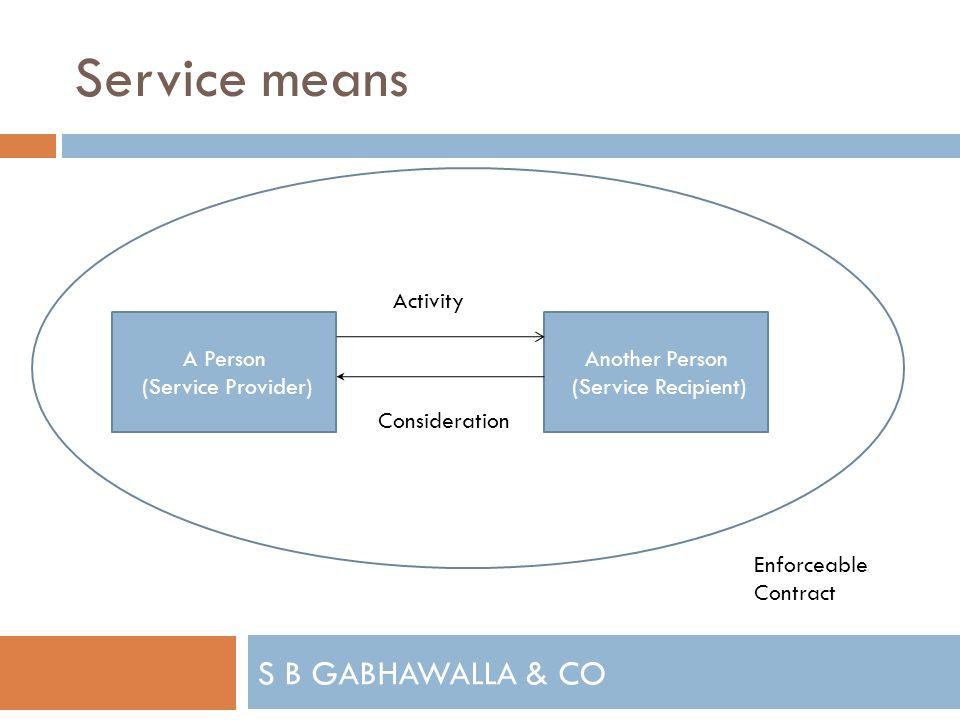 S B GABHAWALLA & CO DIVISIBLE VS.