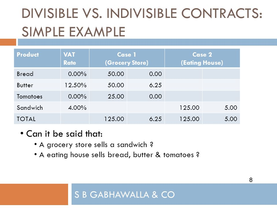 S B GABHAWALLA & CO Reimbursement: Climb of the Everest Service Provider Enters into contractual arrangement Does not hold title to goods / services Does not use goods / services Receives actual amount Invoices separately the amount Service Recipient Receives and uses the goods / services Liable to pay Authorises the service provider Knows that the services are provided by third party Service In Addition to the basic service