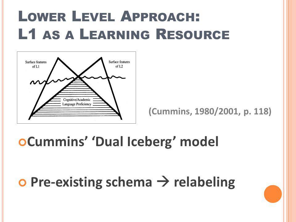 Cummins Dual Iceberg model Pre-existing schema relabeling L OWER L EVEL A PPROACH : L1 AS A L EARNING R ESOURCE (Cummins, 1980/2001, p. 118)