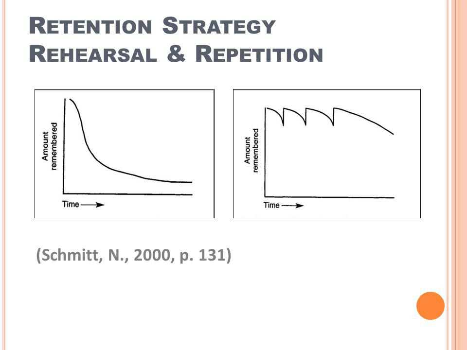 R ETENTION S TRATEGY R EHEARSAL & R EPETITION (Schmitt, N., 2000, p. 131)