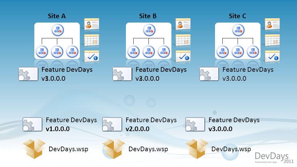DevDays.wsp Feature DevDays v1.0.0.0 Feature DevDays v1.0.0.0 DevDays.wsp Feature DevDays v2.0.0.0 DevDays.wsp Feature DevDays v3.0.0.0 Site ASite BSite C Feature DevDays v2.0.0.0 Feature DevDays v3.0.0.0 Feature DevDays v3.0.0.0 Feature DevDays v3.0.0.0