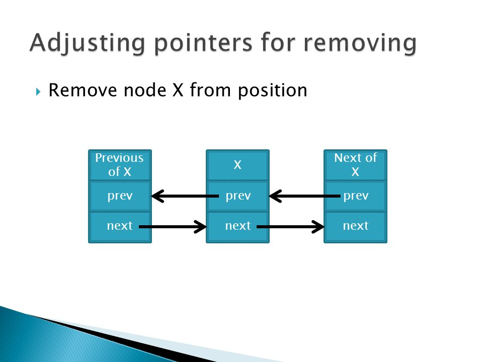 Remove node X from position X next prev Next of X next prev Previous of X next prev