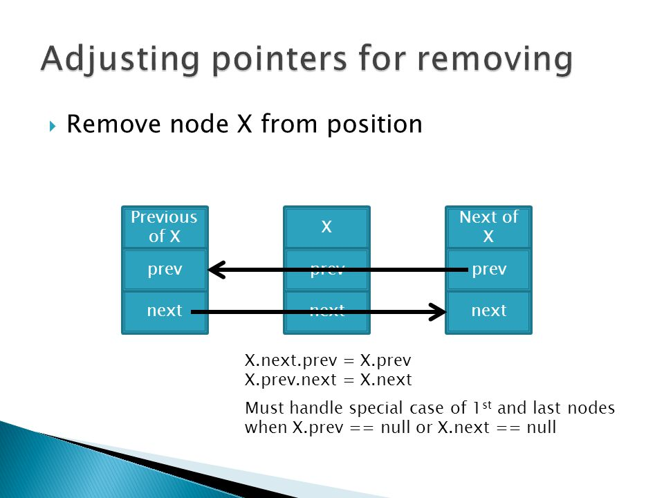 Remove node X from position X next prev Next of X next prev Previous of X next prev X.next.prev = X.prev X.prev.next = X.next Must handle special case of 1 st and last nodes when X.prev == null or X.next == null