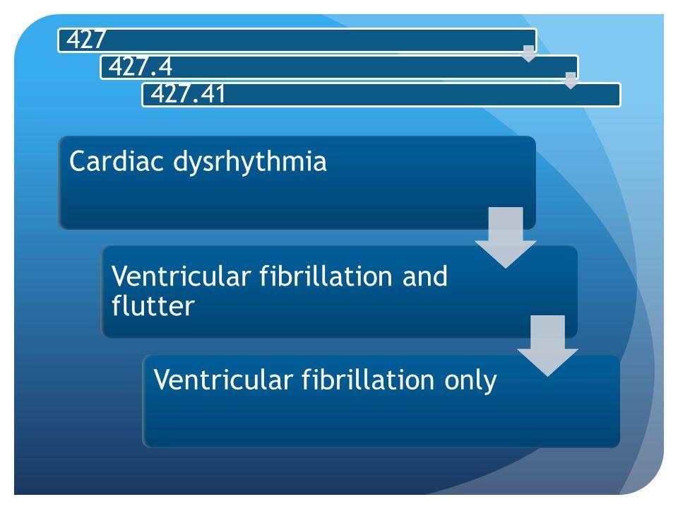427427.4427.41 Cardiac dysrhythmia Ventricular fibrillation and flutter Ventricular fibrillation only