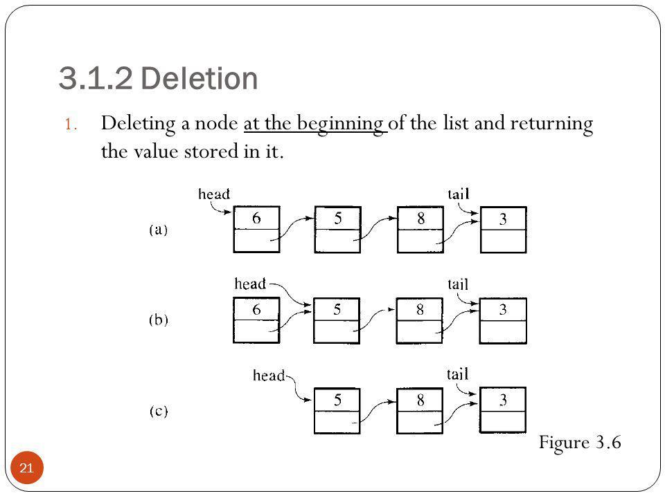 3.1.2 Deletion 1.