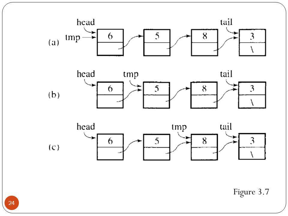 24 Figure 3.7