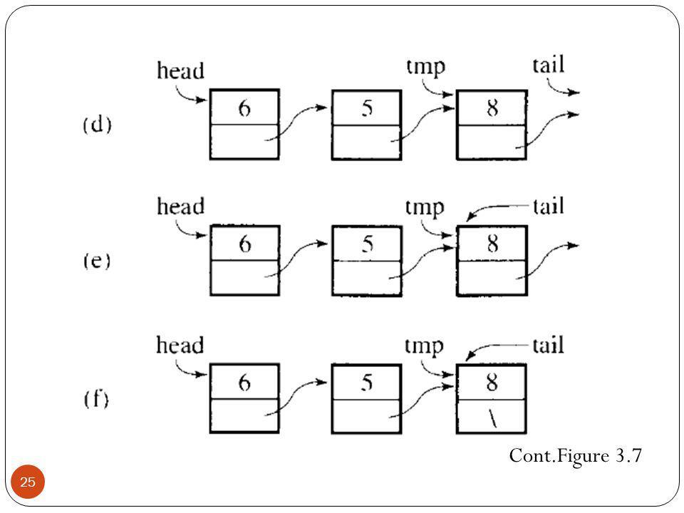 25 Cont.Figure 3.7