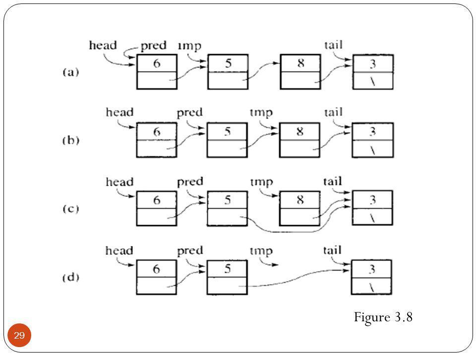 29 Figure 3.8