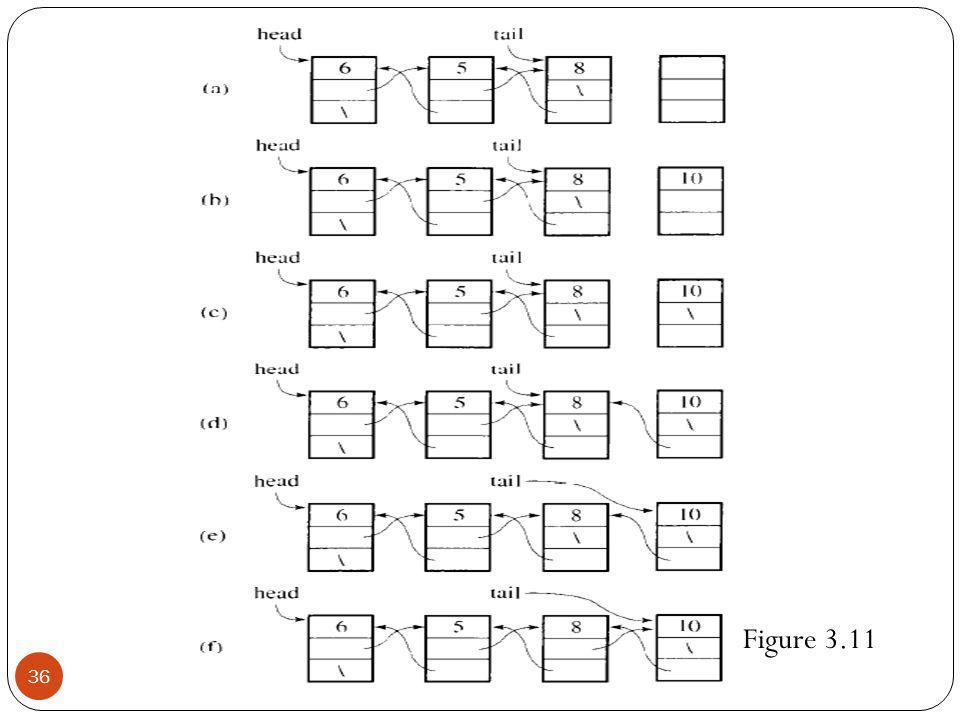 36 Figure 3.11