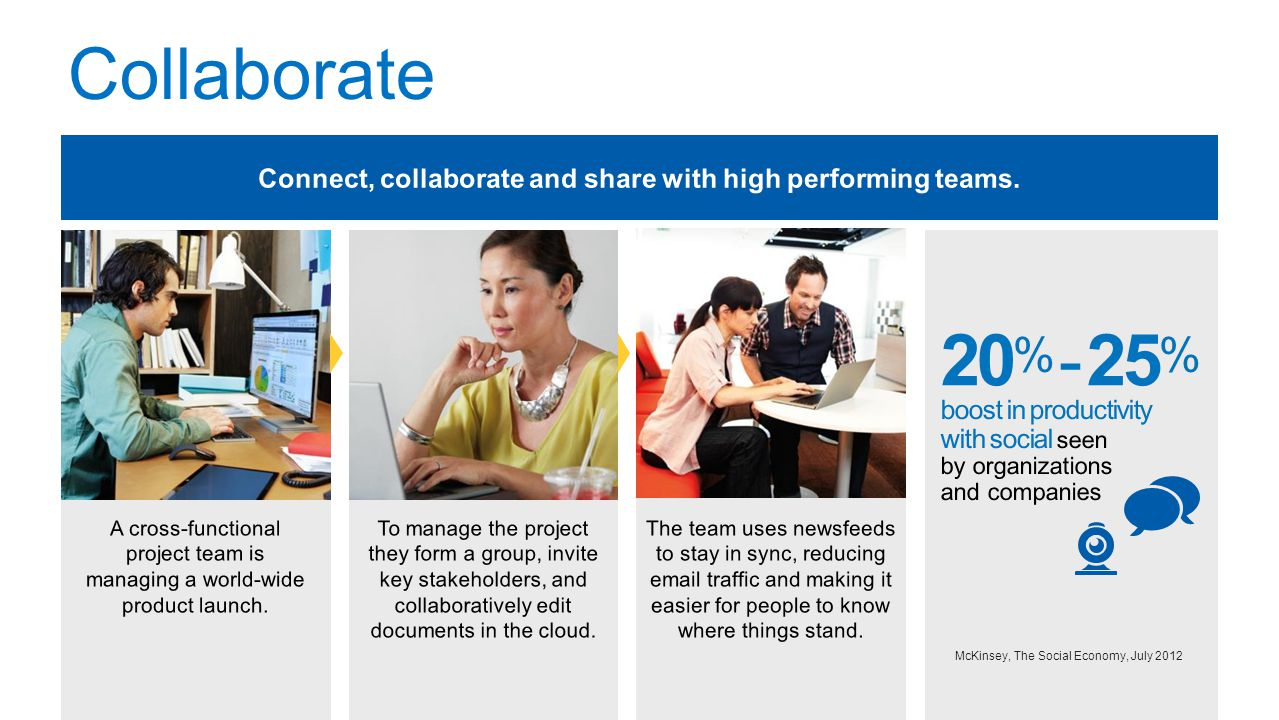 Collaborate 20 % -25 % McKinsey, The Social Economy, July 2012
