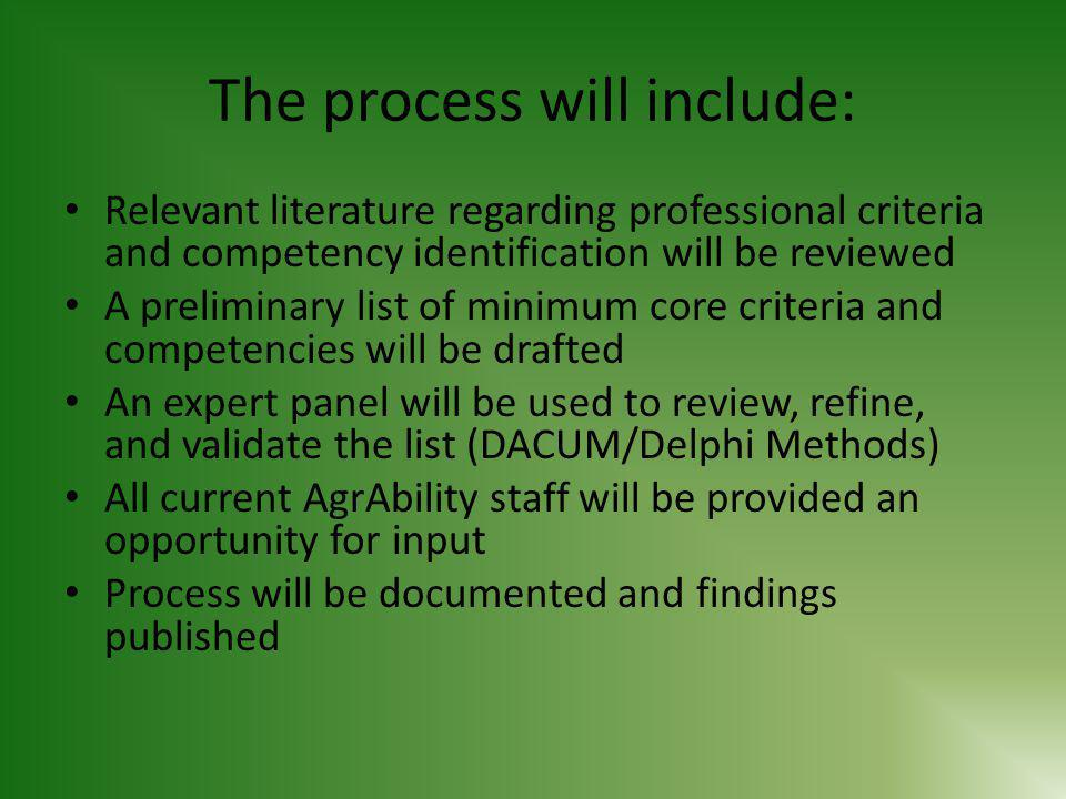 Record Keeping and Management AgrAbility staff will demonstrate a sufficient ability to maintain and manage AgrAbility client records to protect client confidentiality and meet their respective Institutional Review Board requirements.