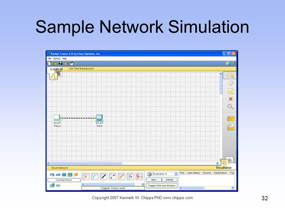Sample Network Simulation Copyright 2007 Kenneth M. Chipps PhD www.chipps.com 32