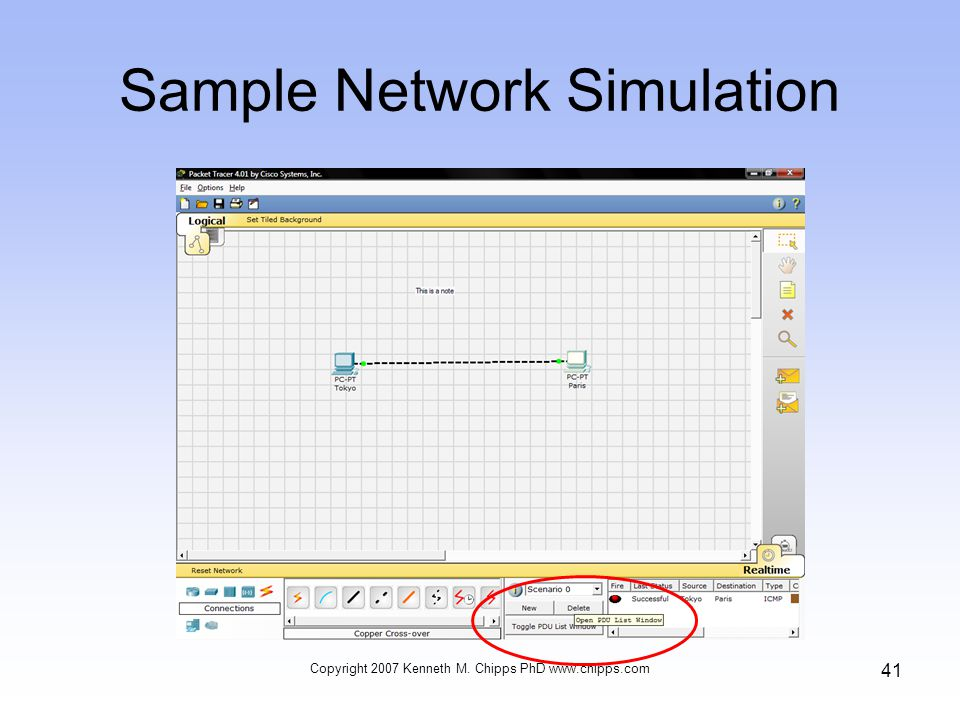 Sample Network Simulation Copyright 2007 Kenneth M. Chipps PhD www.chipps.com 41