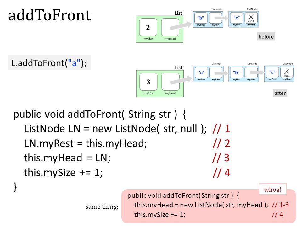 addToFront public void addToFront( String str ) { ListNode LN = new ListNode( str, null ); // 1 LN.myRest = this.myHead; // 2 this.myHead = LN; // 3 this.mySize += 1; // 4 } public void addToFront( String str ) { this.myHead = new ListNode( str, myHead ); // 1-3 this.mySize += 1; // 4 L.addToFront( a ); whoa.
