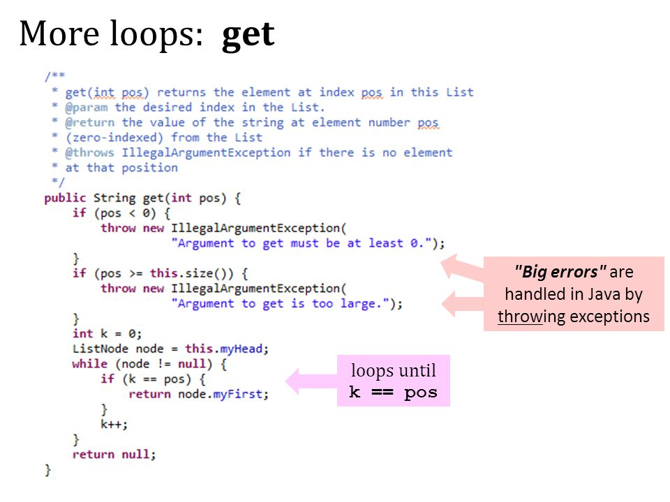 More loops: get Big errors are handled in Java by throwing exceptions loops until k == pos