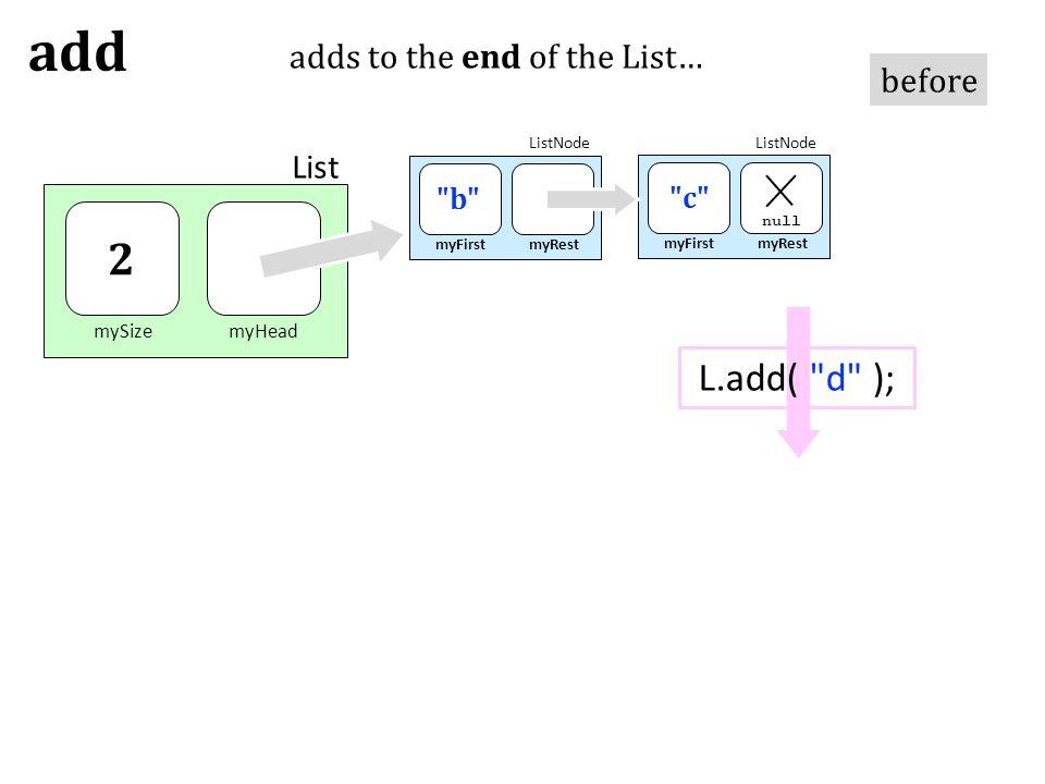 add L.add(