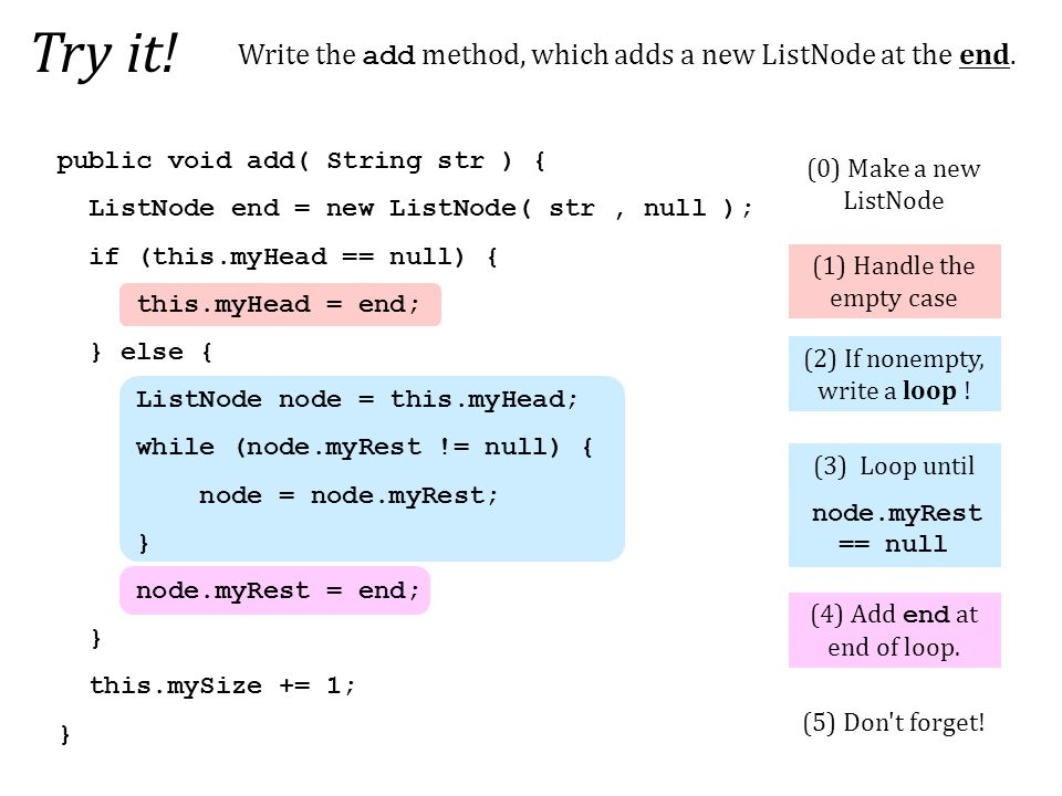 Try it! (1) Handle the empty case (2) If nonempty, write a loop ! (3) Loop until node.myRest == null (4) Add end at end of loop. (0) Make a new ListNo