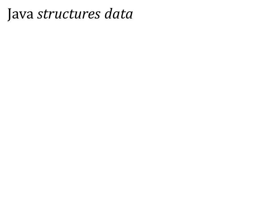 Java structures data