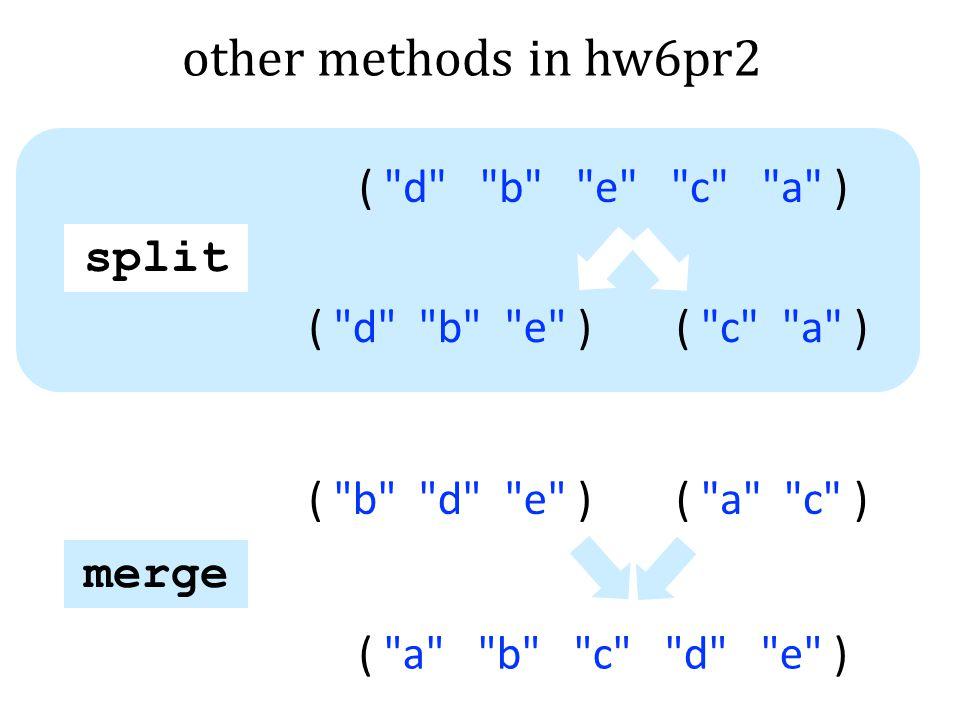 other methods in hw6pr2 split merge ( d b e c a ) ( d b e )( c a ) ( b d e )( a c ) ( a b c d e )