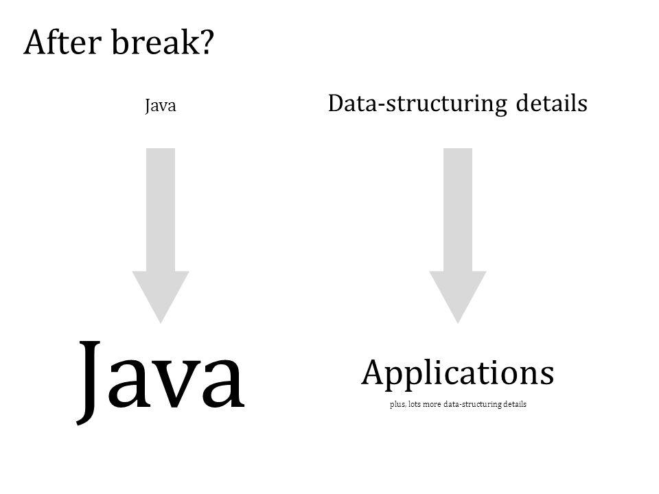 After break? Java Data-structuring details Applications plus, lots more data-structuring details