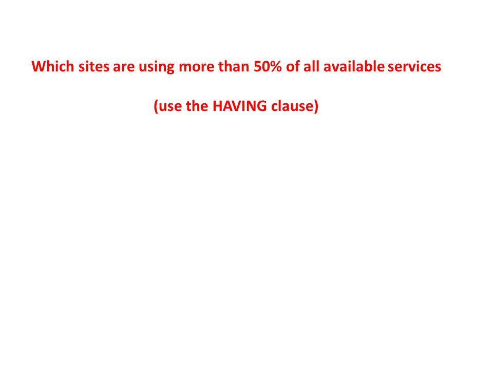 Which sites are using more than 50% of all available services (use the HAVING clause)