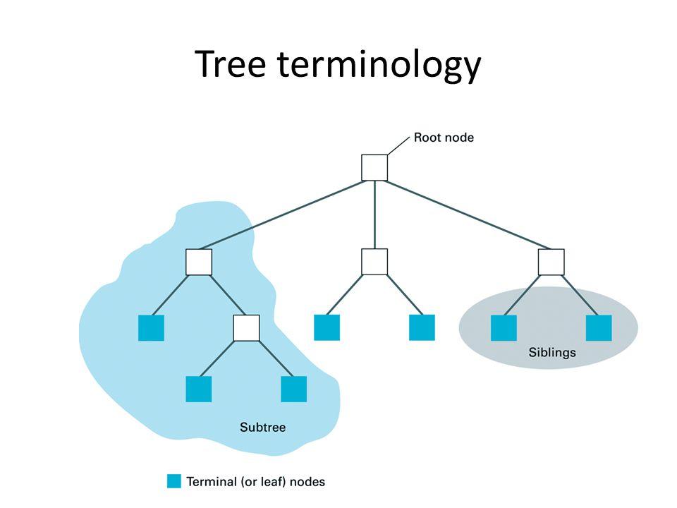 38 Tree terminology