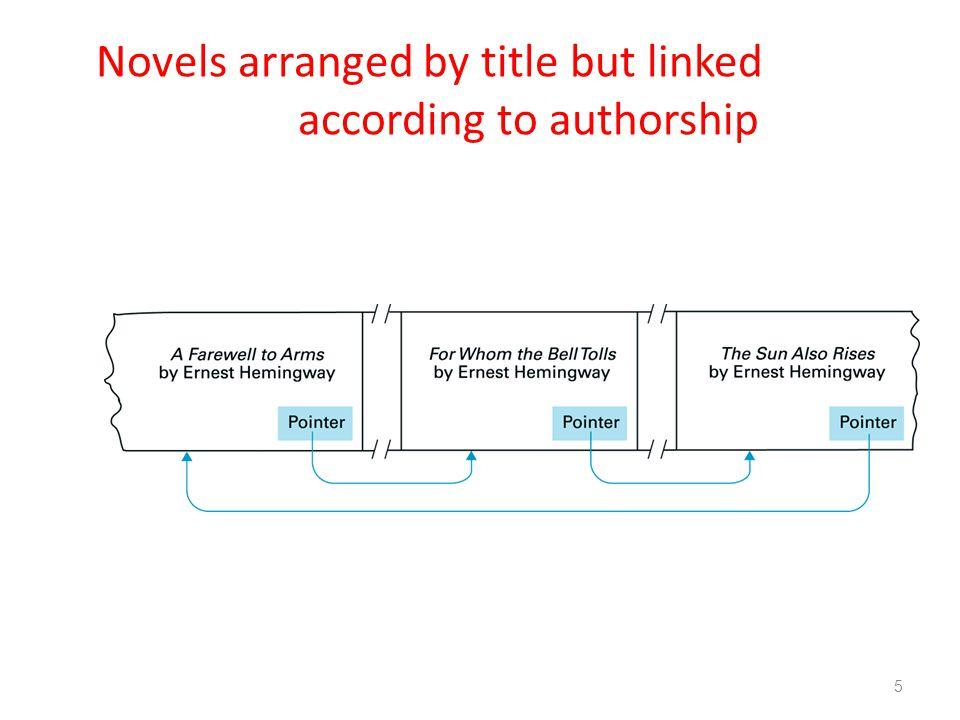 36 An example of an organization chart