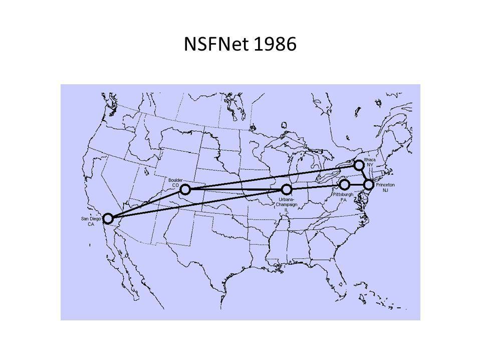 NSFNet 1986