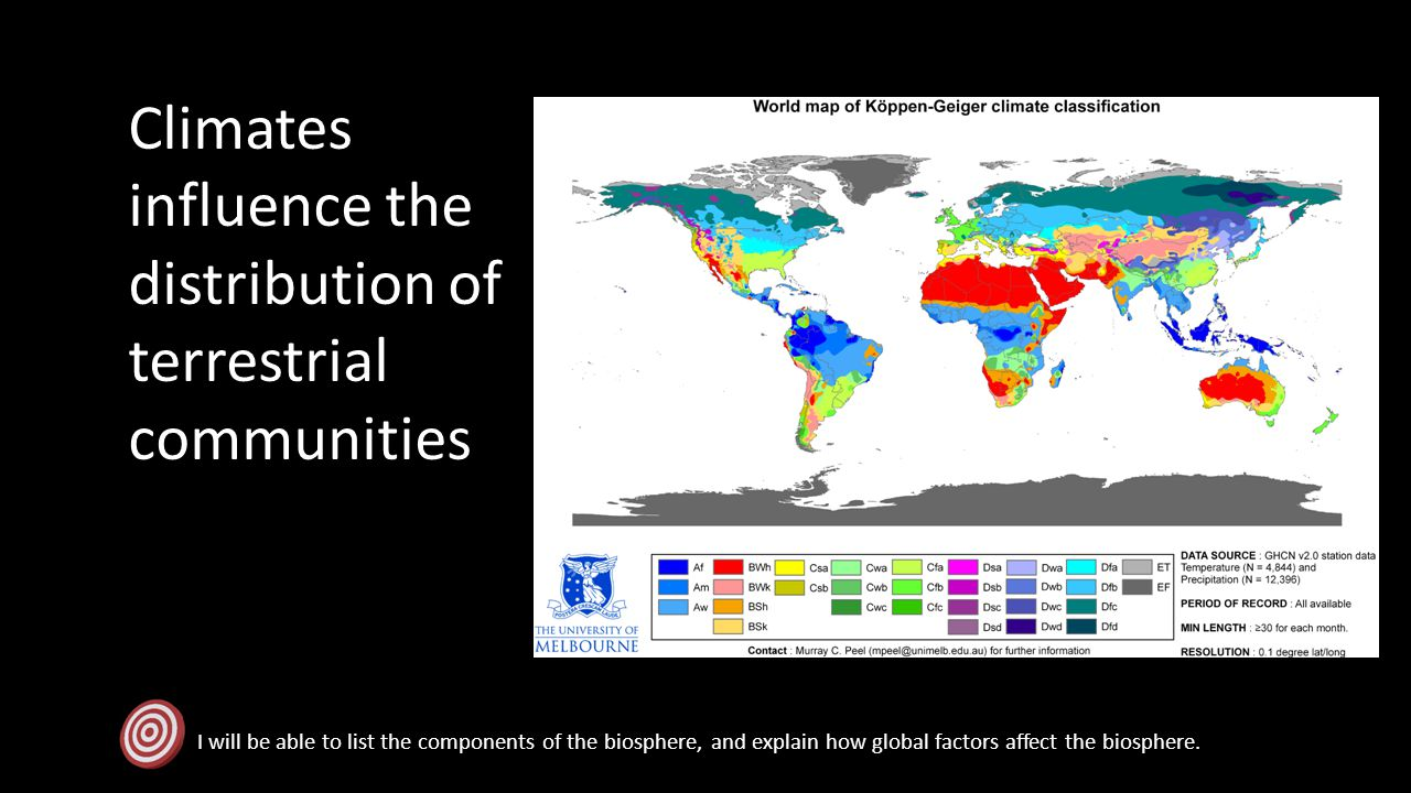 Climates influence the distribution of terrestrial communities I will be able to list the components of the biosphere, and explain how global factors