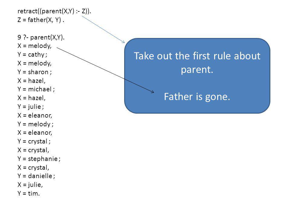 retract((parent(X,Y) :- Z)).Z = father(X, Y). 9 ?- parent(X,Y).