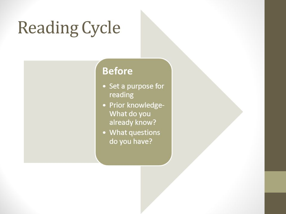 Before Set a purpose for reading Prior knowledge- What do you already know? What questions do you have?