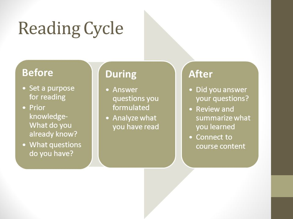 Reading Cycle Before Set a purpose for reading Prior knowledge- What do you already know? What questions do you have? During Answer questions you form