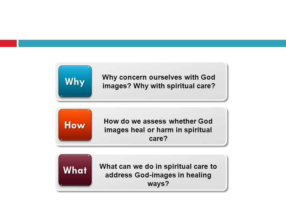 WhatWhat HowHow WhyWhy Why concern ourselves with God images.