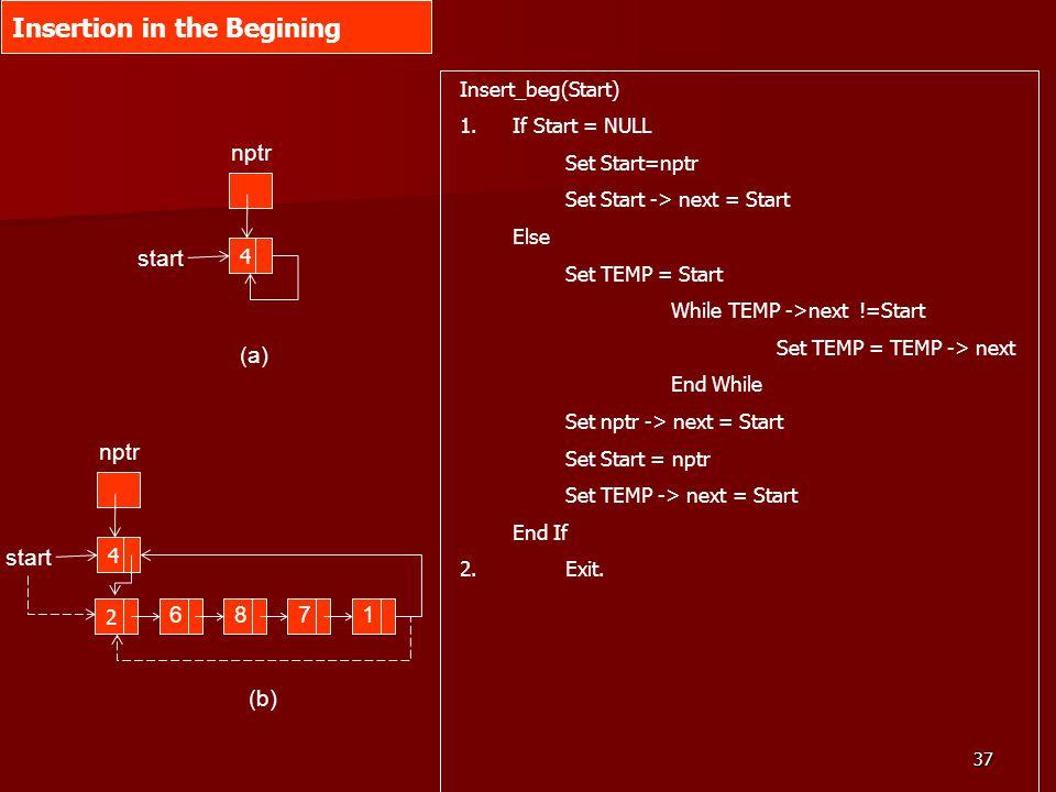 37 2 6871 start Insertion in the Begining Insert_beg(Start) 1.If Start = NULL Set Start=nptr Set Start -> next = Start Else Set TEMP = Start While TEM