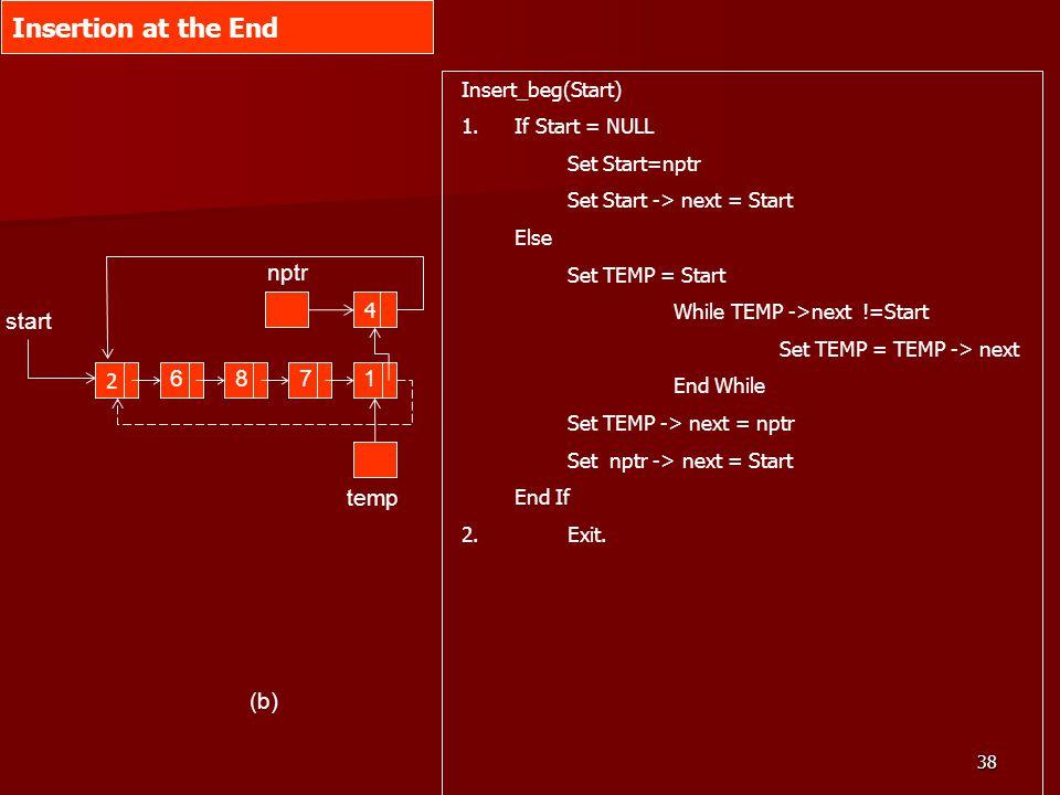 38 2 6871 start Insertion at the End Insert_beg(Start) 1.If Start = NULL Set Start=nptr Set Start -> next = Start Else Set TEMP = Start While TEMP ->n